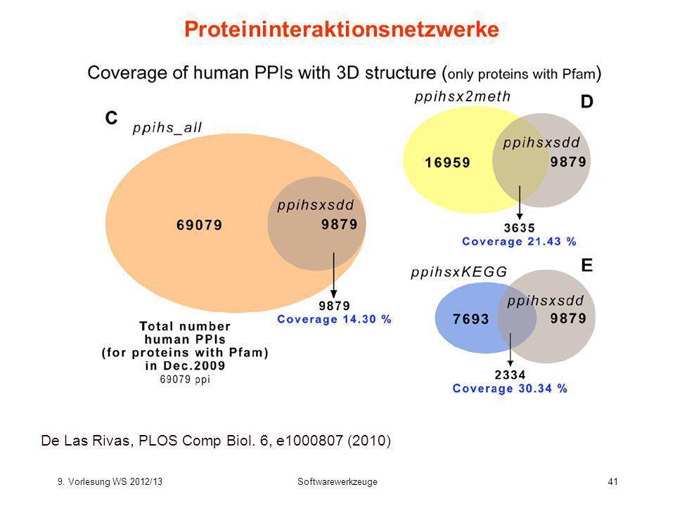 9. Vorlesung WS 2012/13Softwarewerkzeuge41 Proteininteraktionsnetzwerke De Las Rivas, PLOS Comp Biol. 6, e1000807 (2010)