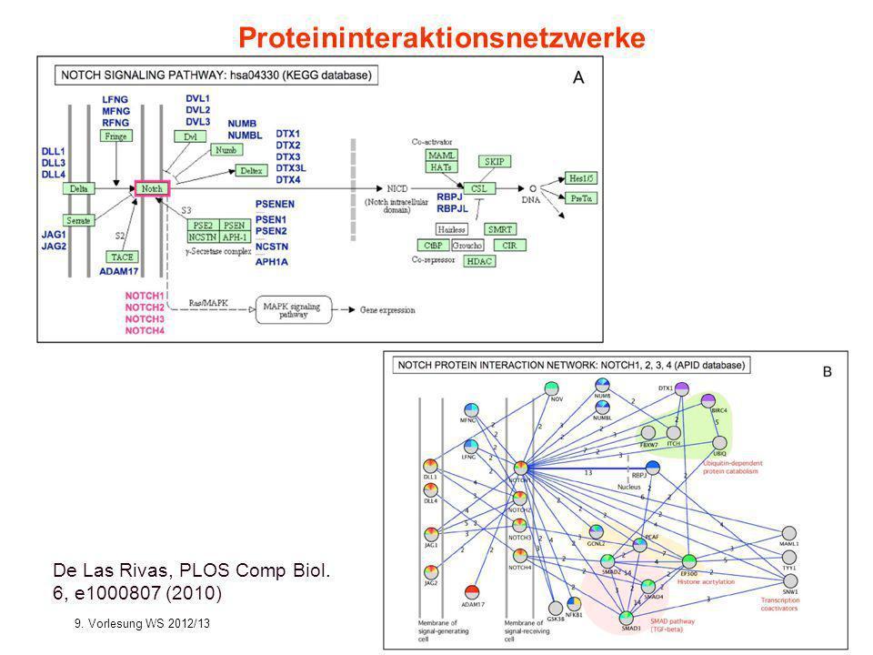 9. Vorlesung WS 2012/13Softwarewerkzeuge45 Proteininteraktionsnetzwerke De Las Rivas, PLOS Comp Biol. 6, e1000807 (2010)