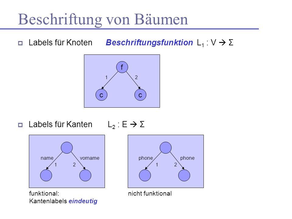 Beschriftung von Bäumen Labels für Knoten Beschriftungsfunktion L 1 : V Σ Labels für Kanten L 2 : E Σ f cc namevornamephone 12 1212 funktional: Kanten