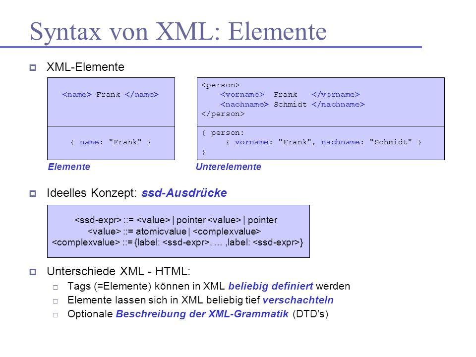 XML-Elemente Ideelles Konzept: ssd-Ausdrücke Unterschiede XML - HTML: Tags (=Elemente) können in XML beliebig definiert werden Elemente lassen sich in