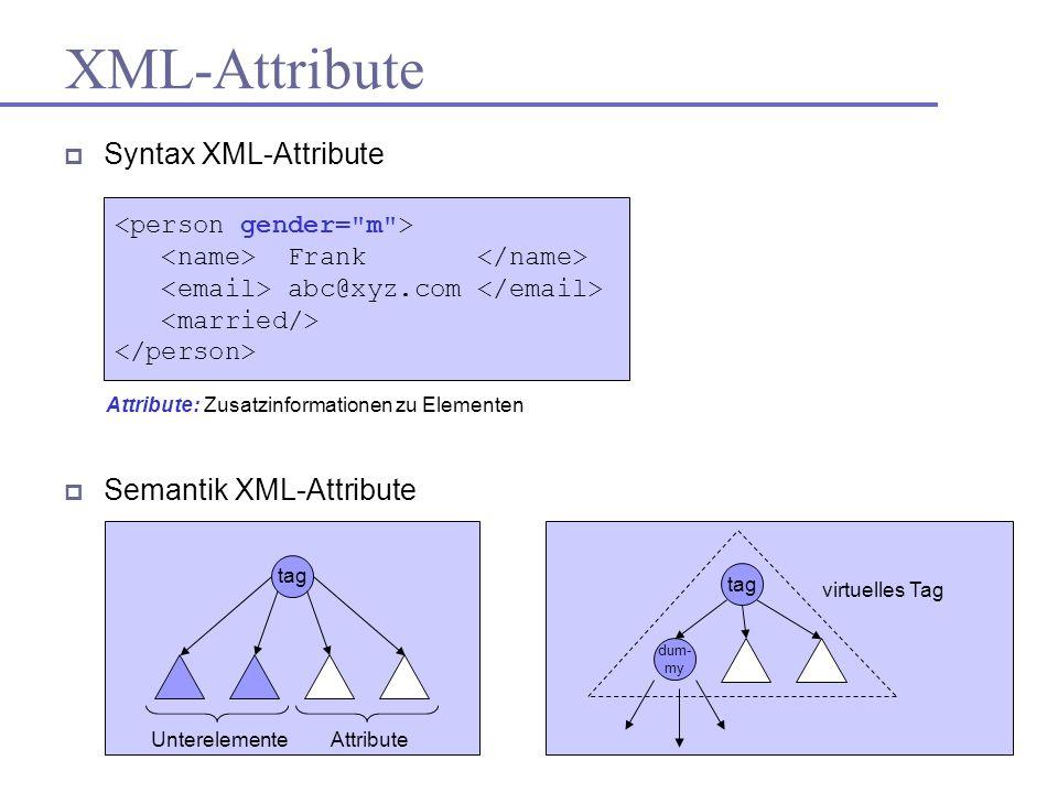 Syntax XML-Attribute Semantik XML-Attribute XML-Attribute Frank abc@xyz.com Attribute: Zusatzinformationen zu Elementen tag Unterelemente Attribute ta
