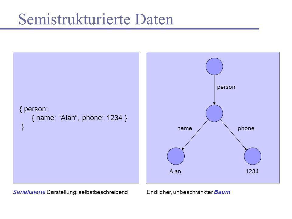 XML-Elemente Ideelles Konzept: ssd-Ausdrücke Unterschiede XML - HTML: Tags (=Elemente) können in XML beliebig definiert werden Elemente lassen sich in XML beliebig tief verschachteln Optionale Beschreibung der XML-Grammatik (DTD s) Syntax von XML: Elemente Frank { name: Frank } Frank Schmidt { person: { vorname: Frank , nachname: Schmidt } } ElementeUnterelemente ::= | pointer | pointer ::= atomicvalue | ::= {label:, …,label: }