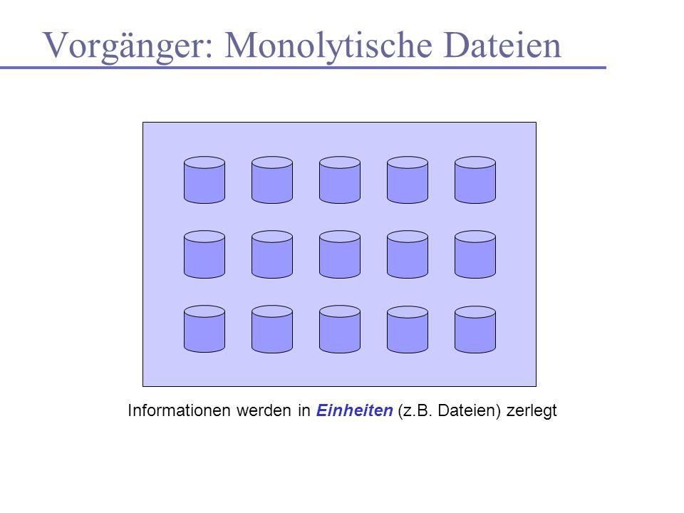 Vorgänger: Monolytische Dateien Informationen werden in Einheiten (z.B. Dateien) zerlegt