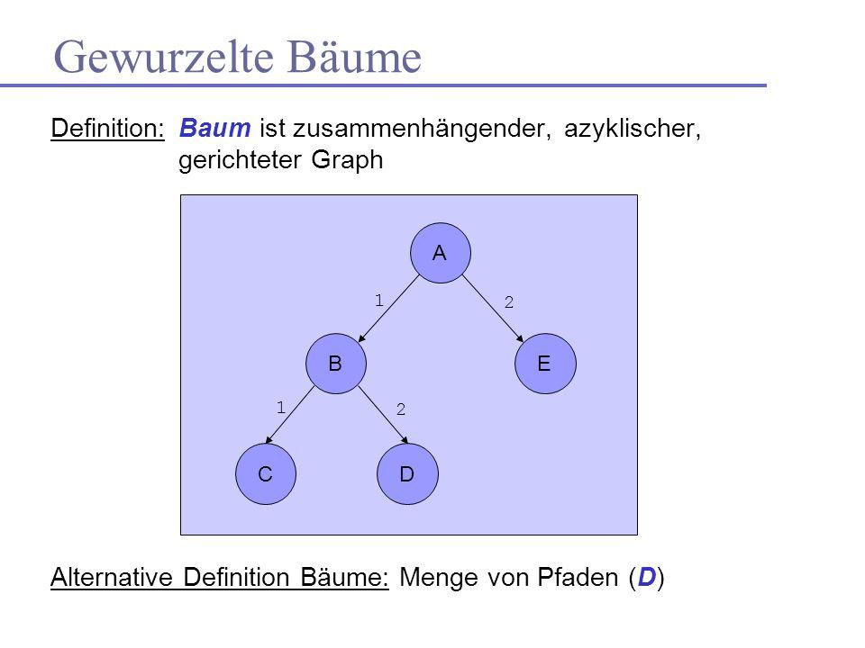 Gewurzelte Bäume Definition: Baum ist zusammenhängender, azyklischer, gerichteter Graph Alternative Definition Bäume: Menge von Pfaden (D) A BE CD 2 1