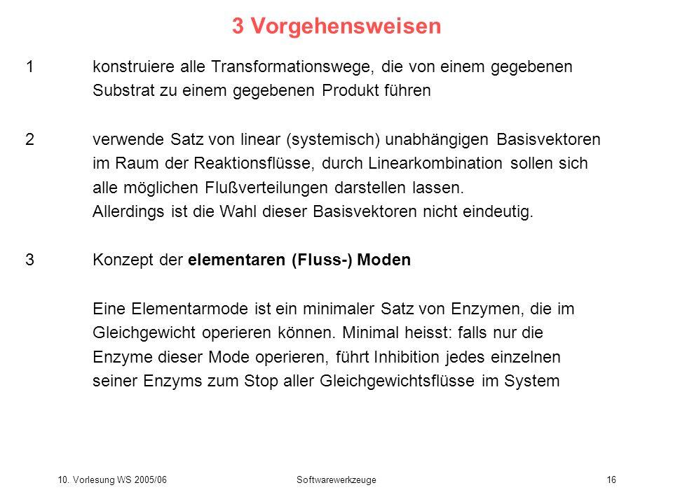 10. Vorlesung WS 2005/06Softwarewerkzeuge16 3 Vorgehensweisen 1konstruiere alle Transformationswege, die von einem gegebenen Substrat zu einem gegeben