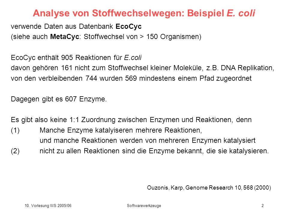 10. Vorlesung WS 2005/06Softwarewerkzeuge2 Analyse von Stoffwechselwegen: Beispiel E. coli verwende Daten aus Datenbank EcoCyc (siehe auch MetaCyc: St