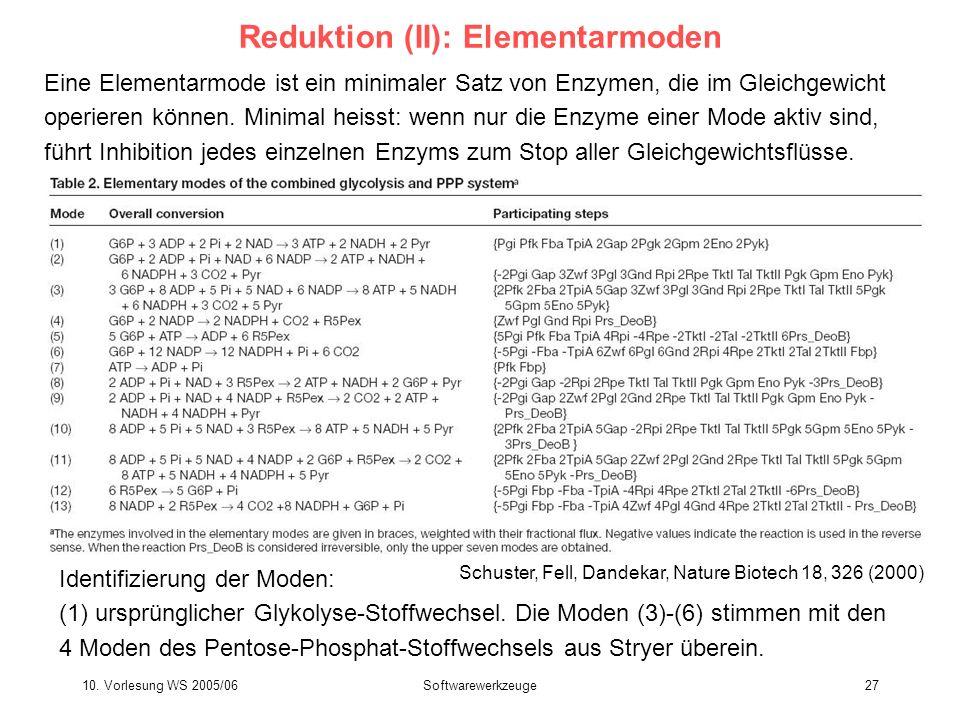 10. Vorlesung WS 2005/06Softwarewerkzeuge27 Reduktion (II): Elementarmoden Identifizierung der Moden: (1) ursprünglicher Glykolyse-Stoffwechsel. Die M