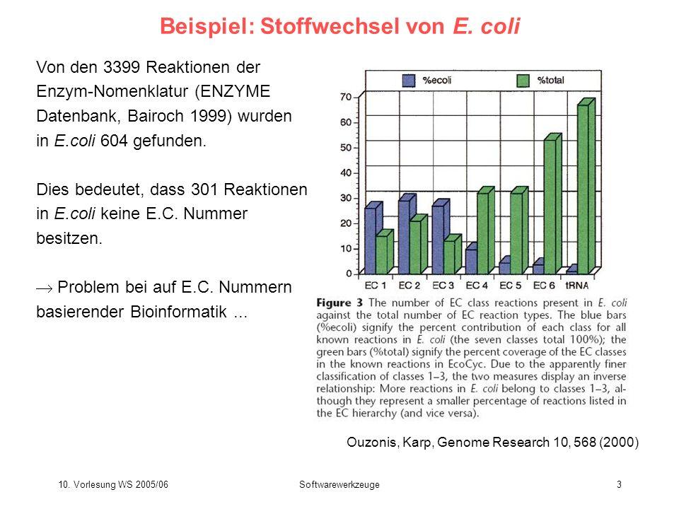10. Vorlesung WS 2005/06Softwarewerkzeuge3 Beispiel: Stoffwechsel von E. coli Von den 3399 Reaktionen der Enzym-Nomenklatur (ENZYME Datenbank, Bairoch