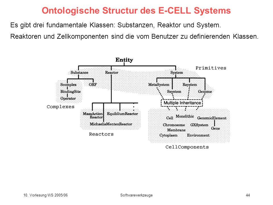 10. Vorlesung WS 2005/06Softwarewerkzeuge44 Ontologische Structur des E-CELL Systems Es gibt drei fundamentale Klassen: Substanzen, Reaktor und System
