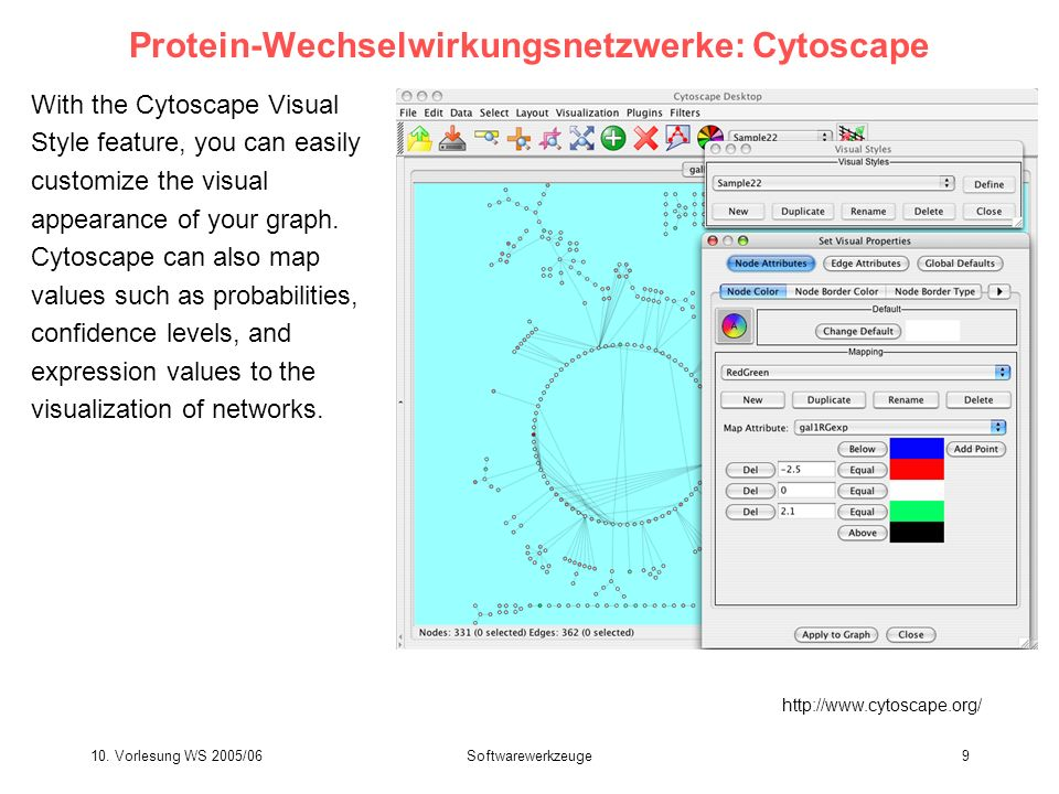 10. Vorlesung WS 2005/06Softwarewerkzeuge9 Protein-Wechselwirkungsnetzwerke: Cytoscape With the Cytoscape Visual Style feature, you can easily customi