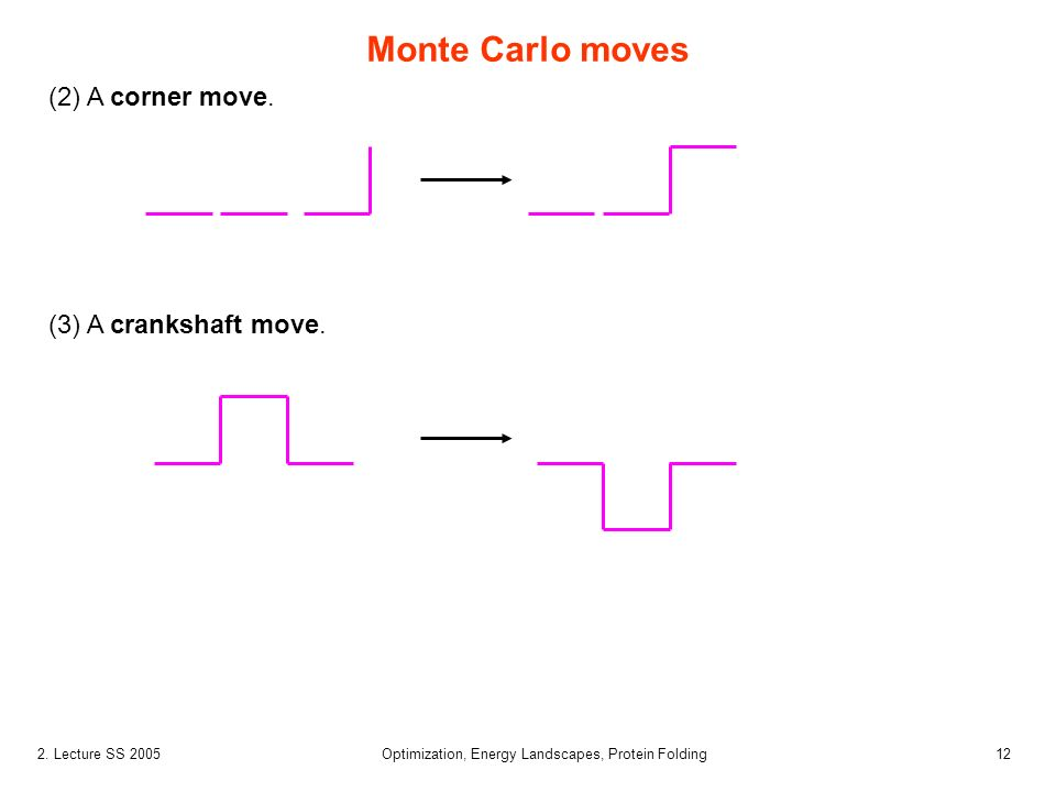 122. Lecture SS 2005 Optimization, Energy Landscapes, Protein Folding Monte Carlo moves (2) A corner move. (3) A crankshaft move.