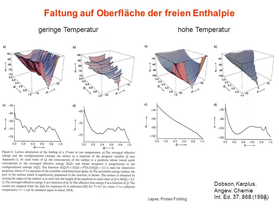 152. Lecture SS 2005 Optimization, Energy Landscapes, Protein Folding Faltung auf Oberfläche der freien Enthalpie geringe Temperaturhohe Temperatur Do