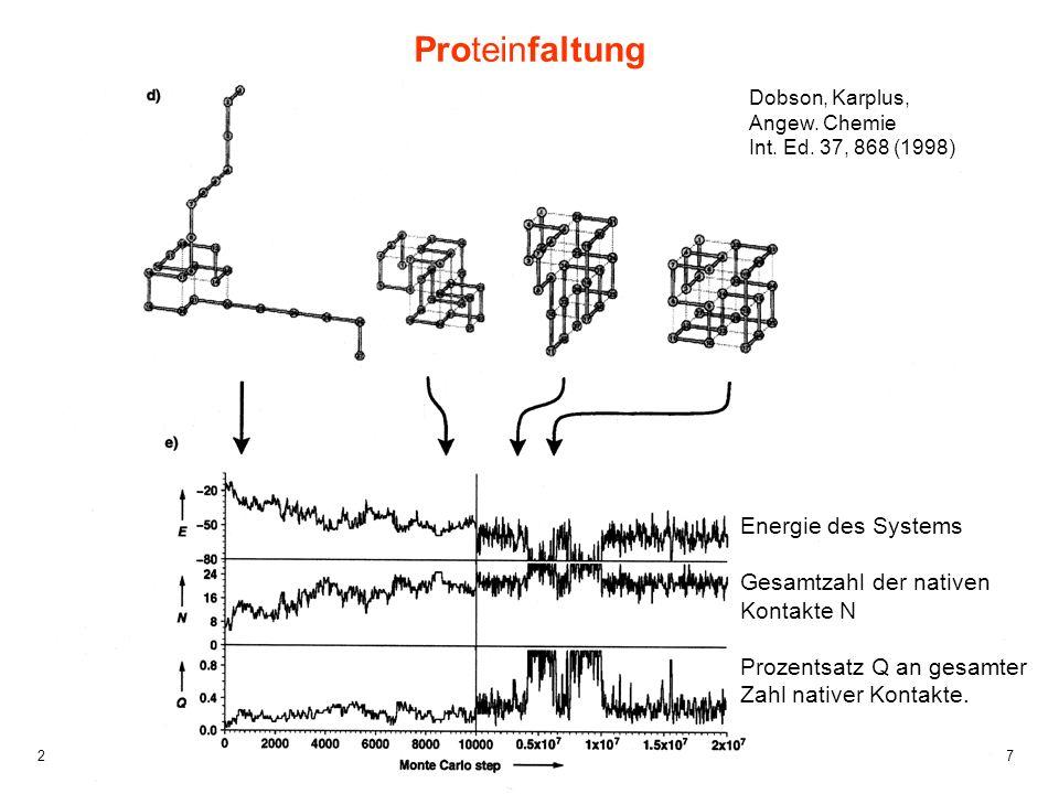 172. Lecture SS 2005 Optimization, Energy Landscapes, Protein Folding Proteinfaltung Energie des Systems Gesamtzahl der nativen Kontakte N Prozentsatz