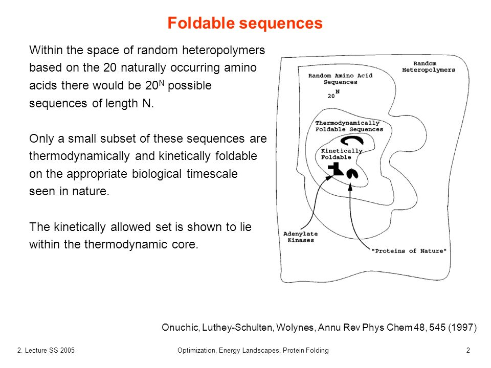 22. Lecture SS 2005 Optimization, Energy Landscapes, Protein Folding Foldable sequences Onuchic, Luthey-Schulten, Wolynes, Annu Rev Phys Chem 48, 545