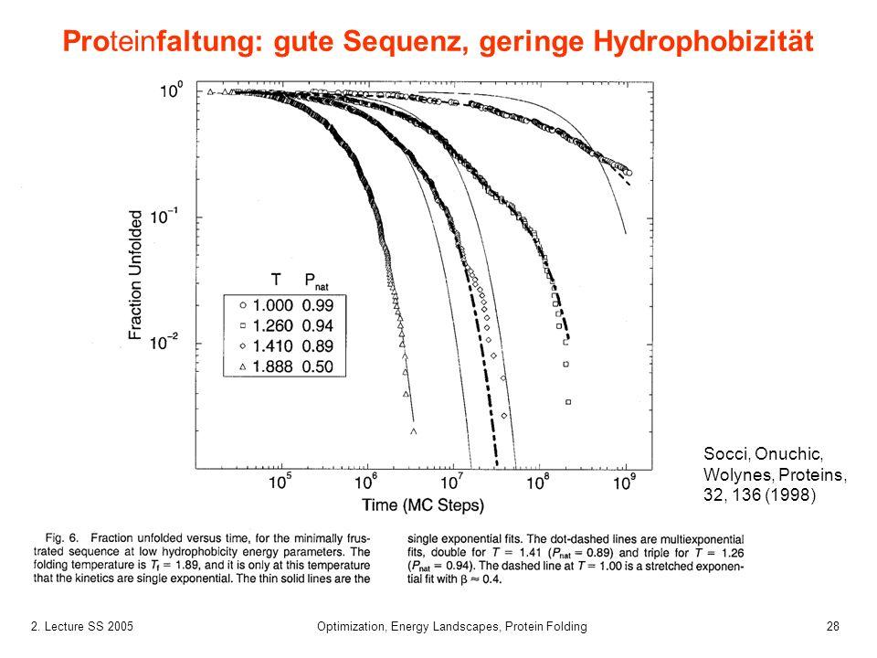 282. Lecture SS 2005 Optimization, Energy Landscapes, Protein Folding Proteinfaltung: gute Sequenz, geringe Hydrophobizität Socci, Onuchic, Wolynes, P