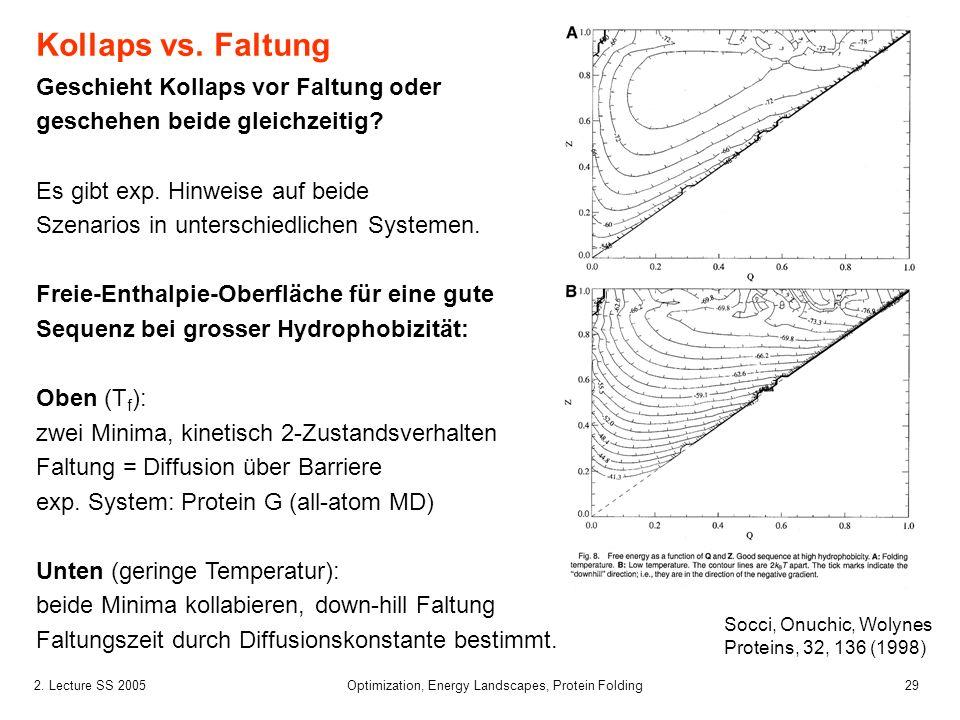 292. Lecture SS 2005 Optimization, Energy Landscapes, Protein Folding Geschieht Kollaps vor Faltung oder geschehen beide gleichzeitig? Es gibt exp. Hi