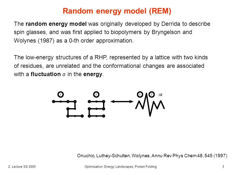142.Lecture SS 2005 Optimization, Energy Landscapes, Protein Folding Kette H-H-H-P-P-H-P-H ….