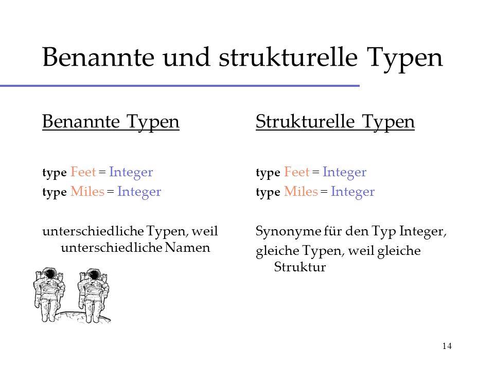 14 Benannte und strukturelle Typen Benannte Typen type Feet = Integer type Miles = Integer unterschiedliche Typen, weil unterschiedliche Namen Strukturelle Typen type Feet = Integer type Miles = Integer Synonyme für den Typ Integer, gleiche Typen, weil gleiche Struktur