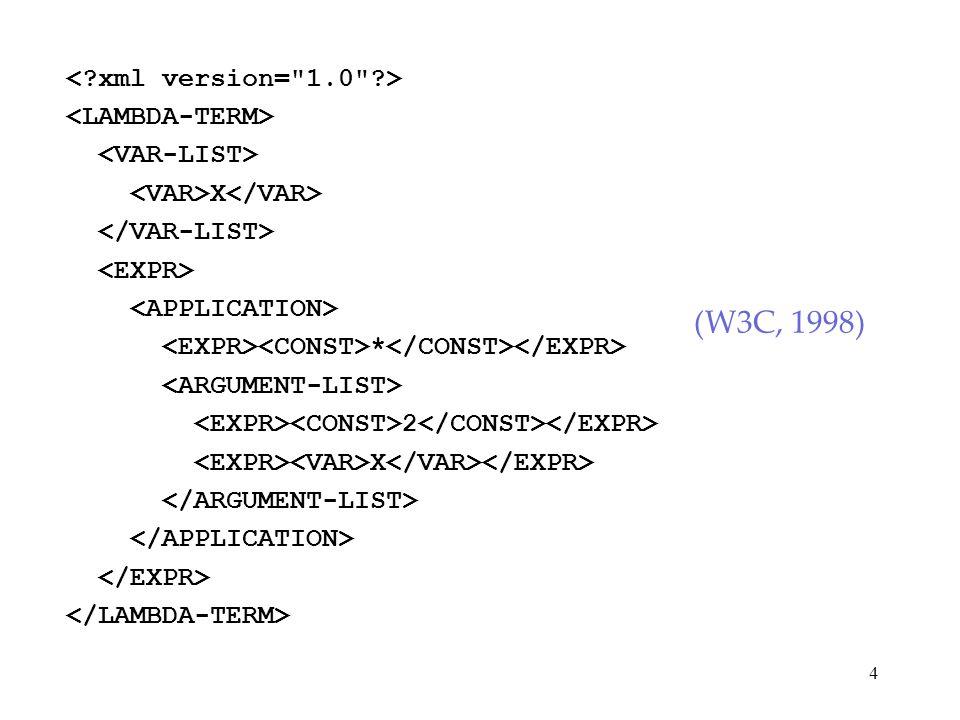 15 Typzugehörigkeit und Validierung Programmiersprachen: Wert v ist entweder vom Typ t oder nicht XML: Validierung annotiert ungetypte Werte mit Typen Nur bei validierten Werten ist die Prüfung auf Typzugehörigkeit möglich