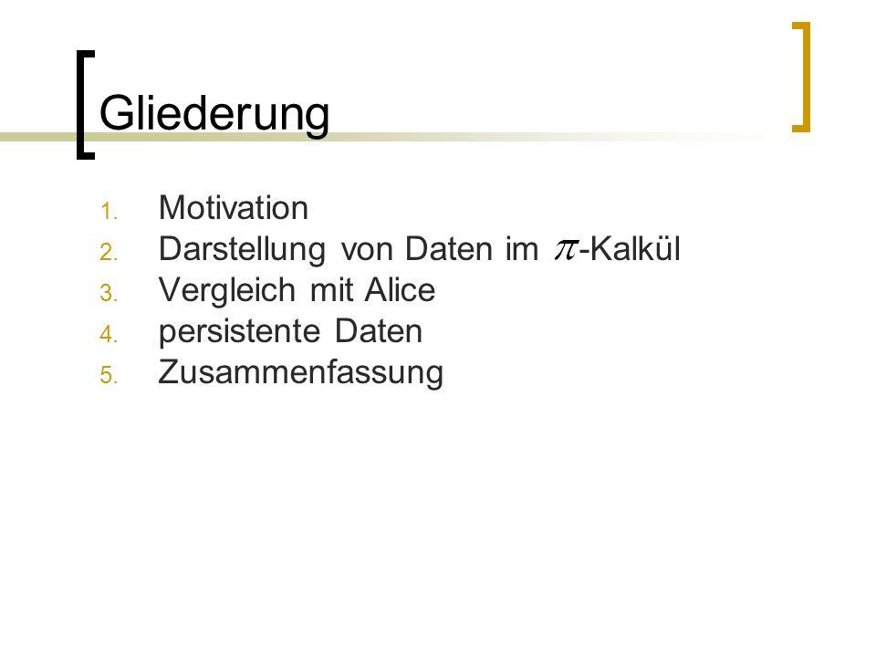 Gliederung 1. Motivation 2. Darstellung von Daten im -Kalkül 3.