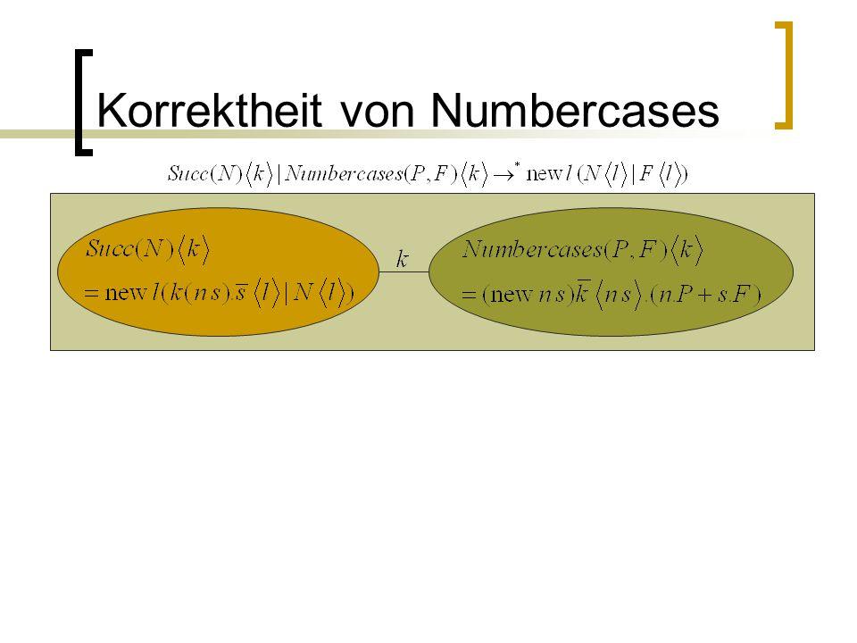 Korrektheit von Numbercases