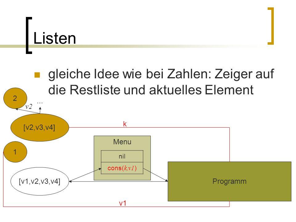 Listen gleiche Idee wie bei Zahlen: Zeiger auf die Restliste und aktuelles Element Programm Menu nil cons( k,v1 ) v1 [v1,v2,v3,v4] 1 2 [v2,v3,v4]...
