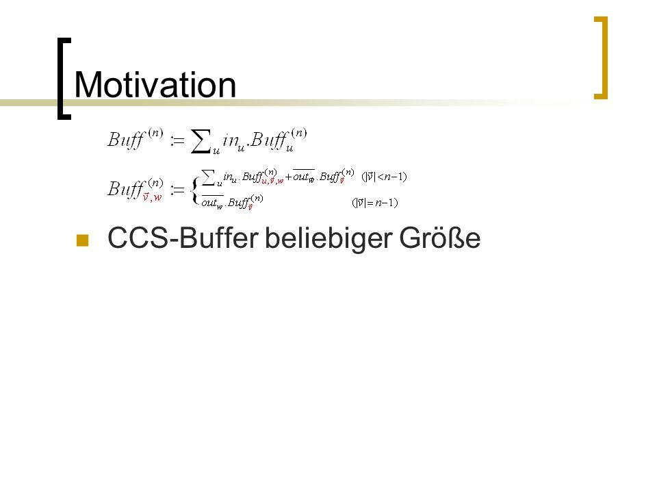 Motivation CCS-Buffer beliebiger Größe 2 Kompromisse: Erweiterung des Kalküls (Parameter) Wertemenge V endlich Darstellung im -Kalkül kompromisslos möglich!