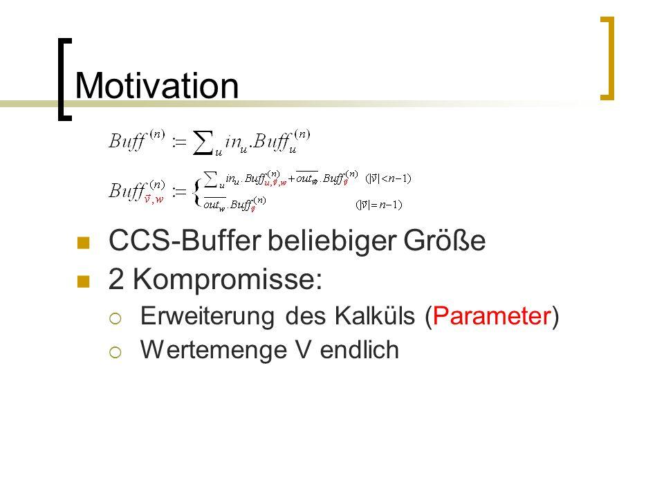 flüchtige Daten Daten = unäre Abstraktionen Argument = Lokation k Rechnung = Selektion aus gesendetem Menu Rechenoperationen = abgeleitete Operatoren: Berechnungen = Reaktionen( )