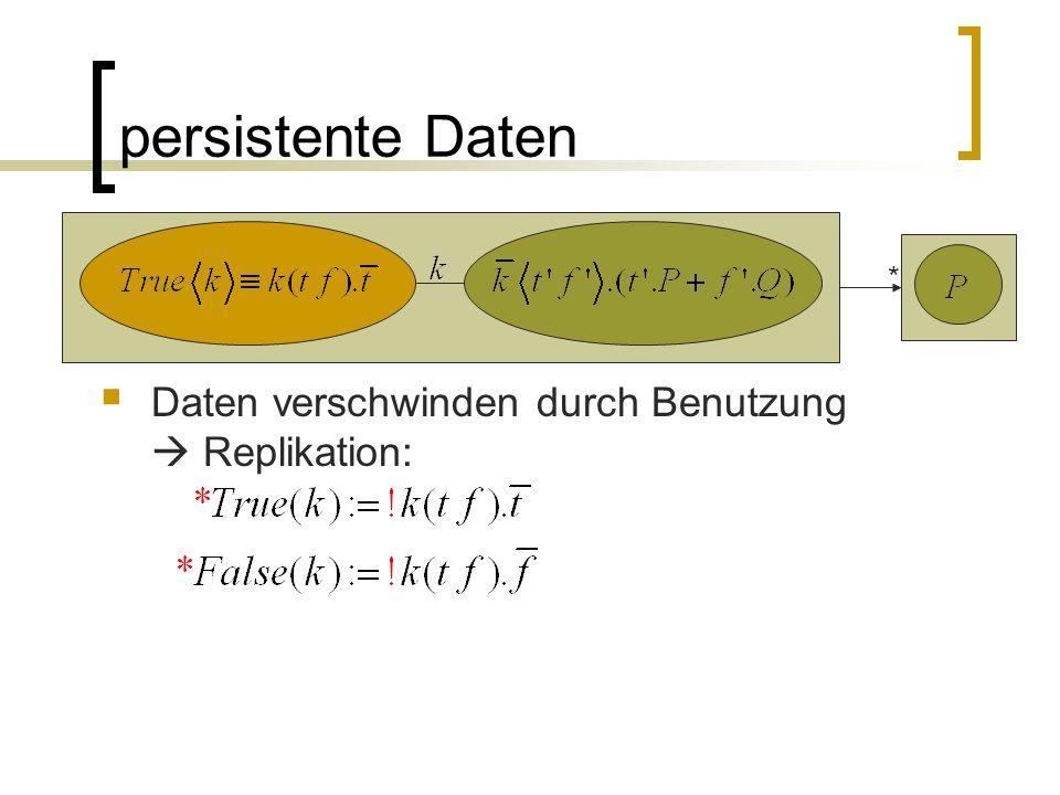 persistente Daten Daten verschwinden durch Benutzung Replikation: *