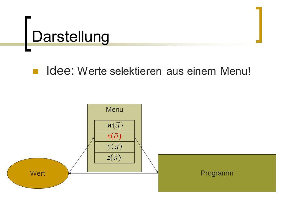 Darstellung Idee: Werte selektieren aus einem Menu! Wert Programm Menu