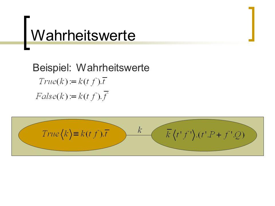 Church-Encodings Darstellung von Daten im -Kalkül: