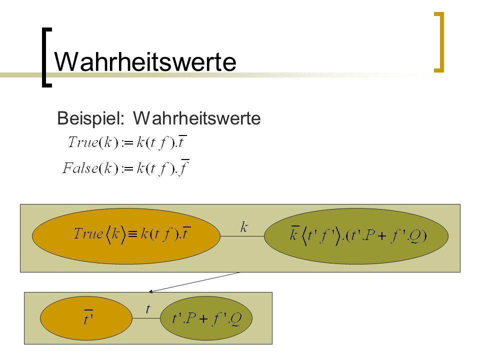 Vergleich mit Alice Beispiel: versus let fun ccAppend (x::xs,ys) = x::(spawn ccAppend(xs,ys)) | ccAppend (nil,ys) = ys in spawn length (ccAppend(L,K)) end gleiche nebenläufige Berechnungsdisziplin