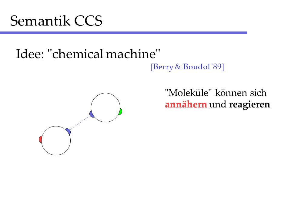 Semantik CCS Idee: chemical machine Moleküle können sich annähern und reagieren annähern [Berry & Boudol 89]