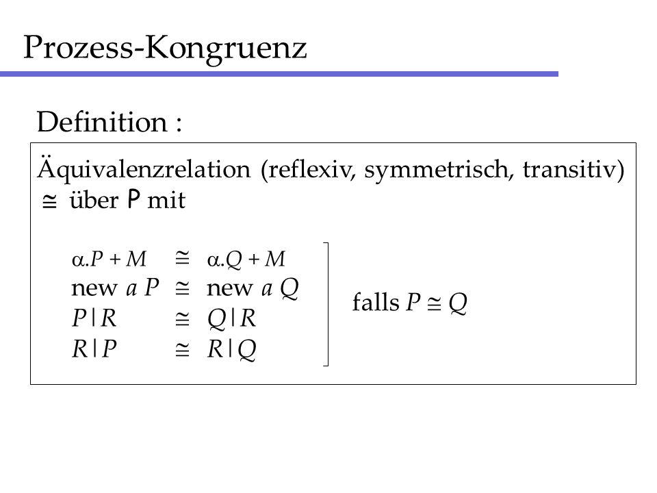 Prozess-Kongruenz Definition : Äquivalenzrelation (reflexiv, symmetrisch, transitiv) über P mit.P + M new a P P|R R|P.Q + M new a Q Q|R R|Q falls P Q