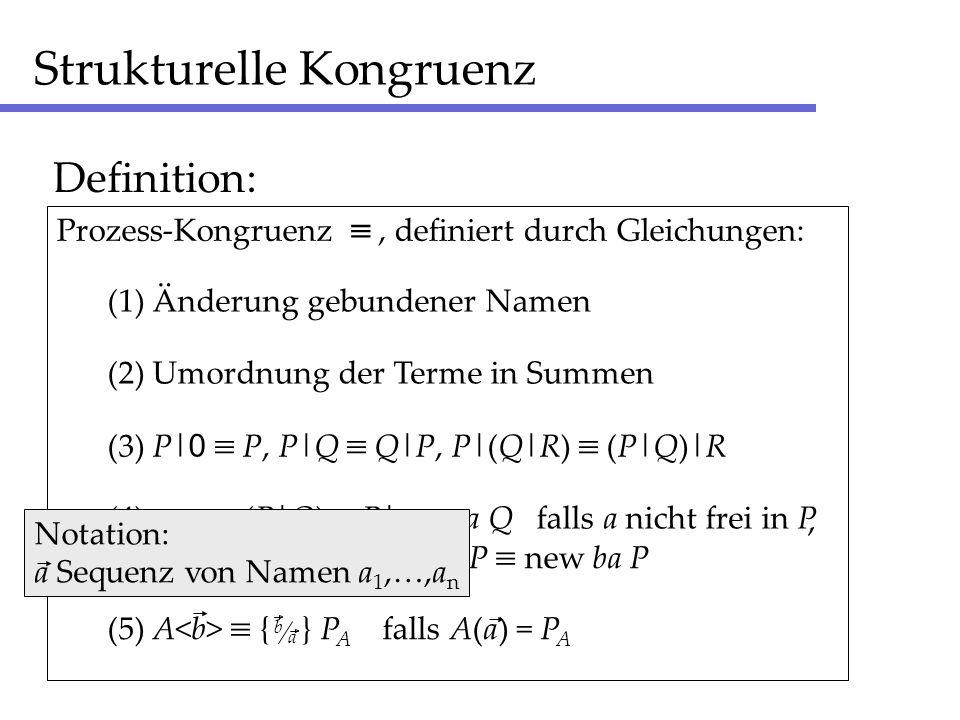Strukturelle Kongruenz Definition: (1) Änderung gebundener Namen (2) Umordnung der Terme in Summen (3) P| 0 P, P|Q Q|P, P|(Q|R) (P|Q)|R (5) A { } P A falls A(a) = P A Prozess-Kongruenz, definiert durch Gleichungen: b a (4) new a (P|Q) P|new a Q falls a nicht frei in P, new ab P new ba P new a 0 0, Notation: a Sequenz von Namen a 1,…,a n