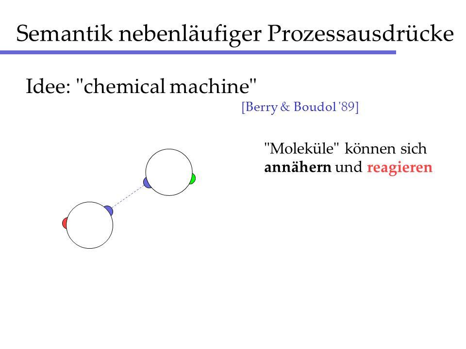 Semantik nebenläufiger Prozessausdrücke Idee: chemical machine Moleküle können sich annähern und reagieren reagieren [Berry & Boudol 89]