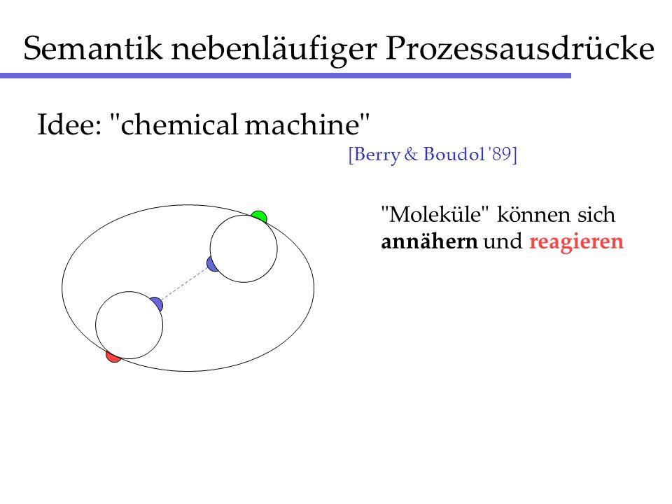 Semantik nebenläufiger Prozessausdrücke Idee: chemical machine Moleküle können sich annähern und reagieren [Berry & Boudol 89]