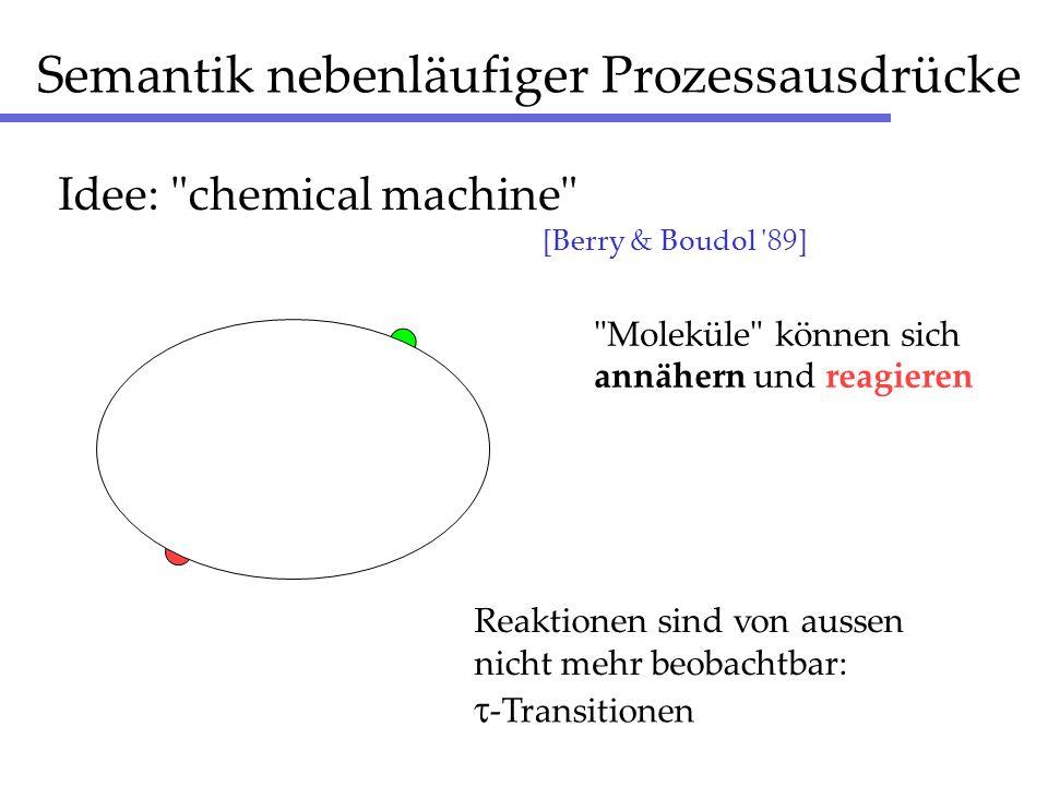 Semantik nebenläufiger Prozessausdrücke Idee: chemical machine Moleküle können sich annähern und reagieren Reaktionen sind von aussen nicht mehr beobachtbar: -Transitionen [Berry & Boudol 89]