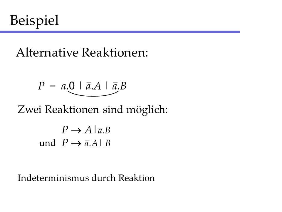 Beispiel Alternative Reaktionen: P = a.