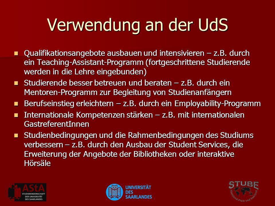 Verwendung an der UdS Qualifikationsangebote ausbauen und intensivieren – z.B.