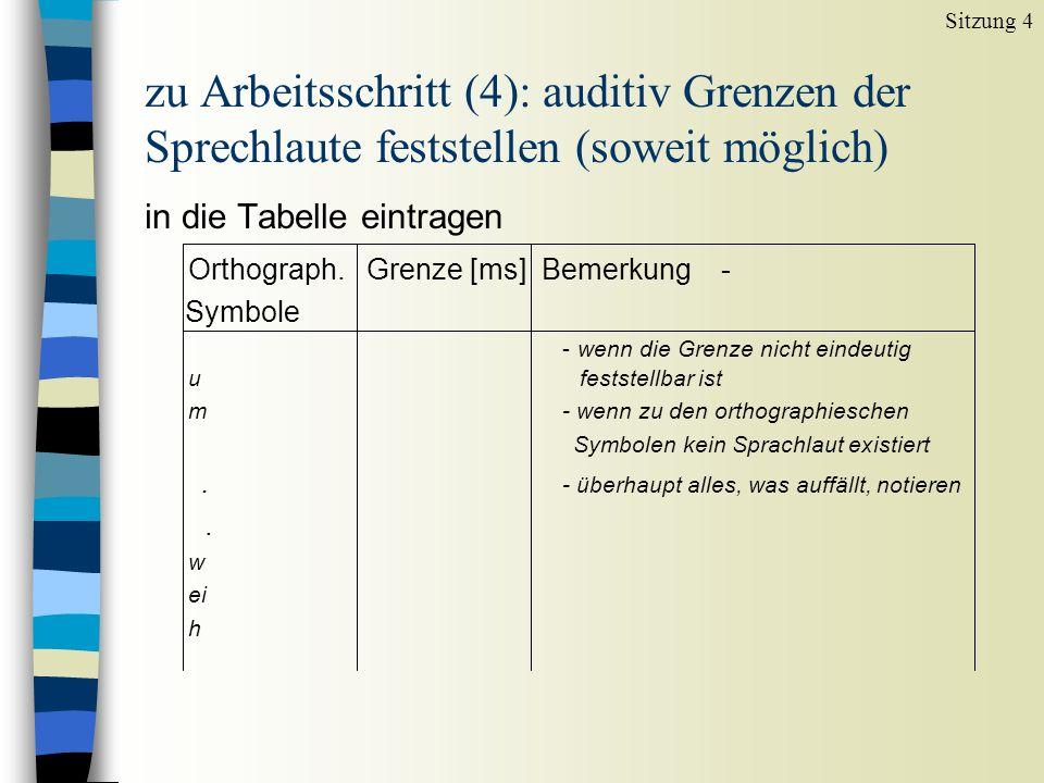 zu Arbeitsschritt (4): auditiv Grenzen der Sprechlaute feststellen (soweit möglich) in die Tabelle eintragen Orthograph. Grenze [ms] Bemerkung - Symbo