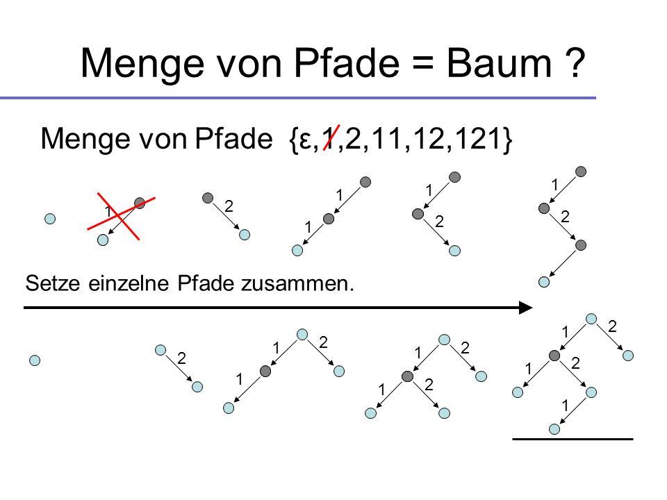 Menge von Pfade = Baum ? Menge von Pfade {ε,1,2,11,12,121} 1 1 1 1 2 2 Setze einzelne Pfade zusammen. 1 2 2 2 2 2 2 2 1 1 1 1 1 1 1