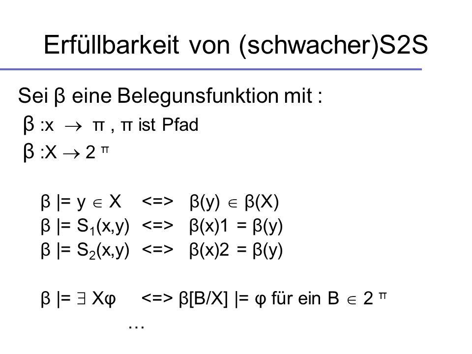 Erfüllbarkeit von (schwacher)S2S Sei β eine Belegunsfunktion mit : β :x π, π ist Pfad β :X 2 π β  = y X β(y) β(X) β  = S 1 (x,y) β(x)1 = β(y) β  = S 2