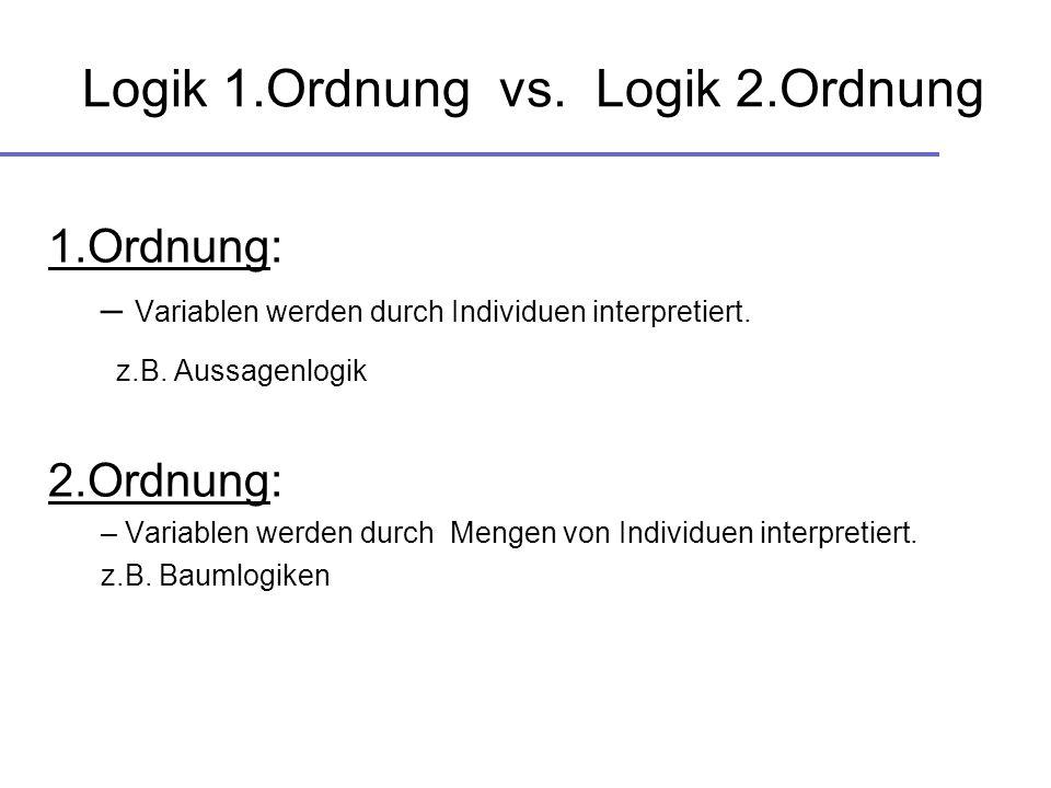 Logik 1.Ordnung vs. Logik 2.Ordnung 1.Ordnung: – Variablen werden durch Individuen interpretiert. z.B. Aussagenlogik 2.Ordnung: – Variablen werden dur