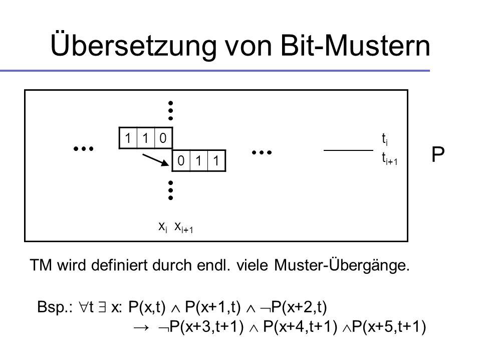 Übersetzung von Bit-Mustern ew P 110 011 t i t i+1 TM wird definiert durch endl. viele Muster-Übergänge. Bsp.: t x: P(x,t) P(x+1,t) P(x+2,t) P(x+3,t+1