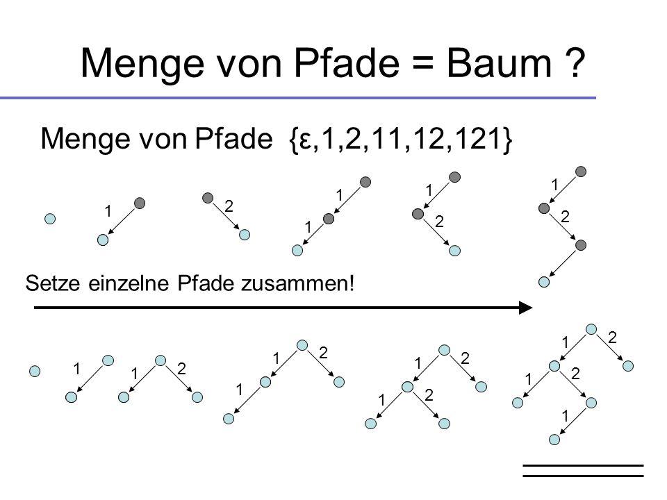 Menge von Pfade = Baum ? Menge von Pfade {ε,1,2,11,12,121} 1 1 1 1 2 2 Setze einzelne Pfade zusammen! 1 2 12 2 2 2 2 21 1 1 1 1 1 1 1