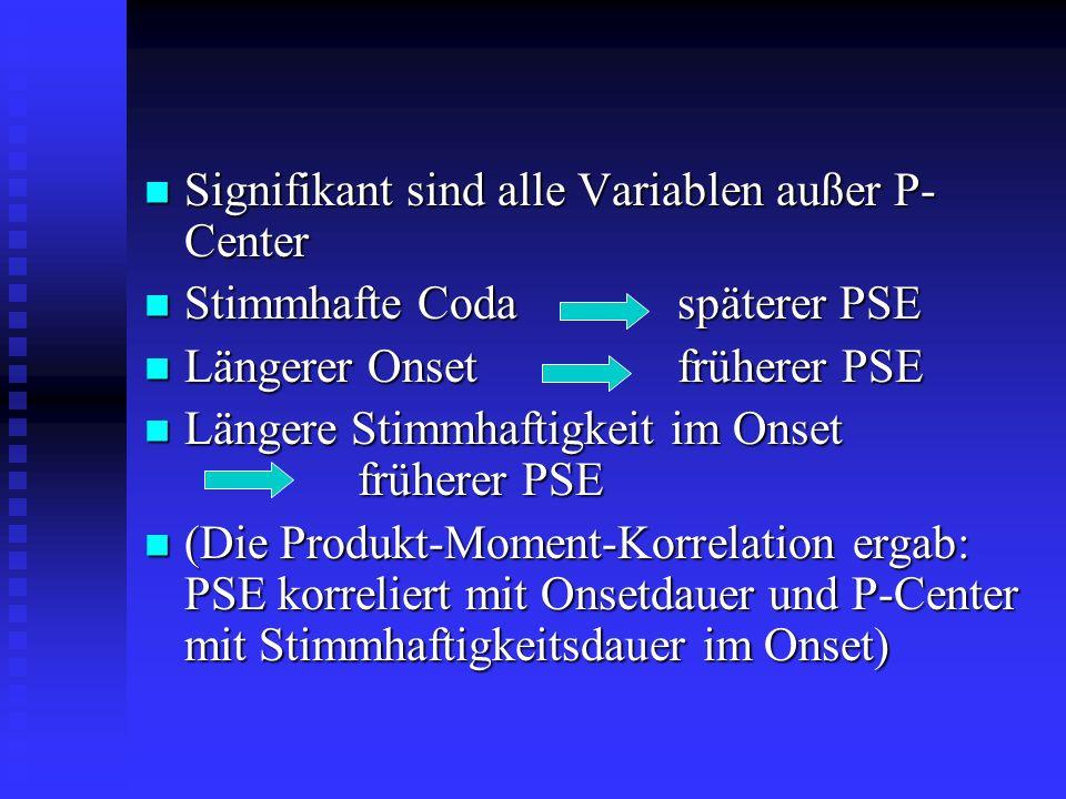 Signifikant sind alle Variablen außer P- Center Signifikant sind alle Variablen außer P- Center Stimmhafte Codaspäterer PSE Stimmhafte Codaspäterer PSE Längerer Onsetfrüherer PSE Längerer Onsetfrüherer PSE Längere Stimmhaftigkeit im Onset früherer PSE Längere Stimmhaftigkeit im Onset früherer PSE (Die Produkt-Moment-Korrelation ergab: PSE korreliert mit Onsetdauer und P-Center mit Stimmhaftigkeitsdauer im Onset) (Die Produkt-Moment-Korrelation ergab: PSE korreliert mit Onsetdauer und P-Center mit Stimmhaftigkeitsdauer im Onset)