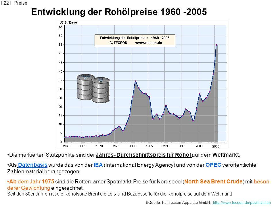 Quelle: Gerling,J.P. und Wellmer,FW.: Reserven,Ressourcen und Reichweiten - Wielange gibt es noch erdöl und Erdgas ; ChiuZ 39 (2005), p.236-245; p.235