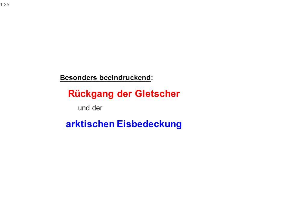Langfristperspektive Jahr (0 - 1998) BQuelle: C.D.Schönwiese:Globaler und regionaler Klimawandel, Vortrag 2006-01, Frankfurt/M; Folie 6