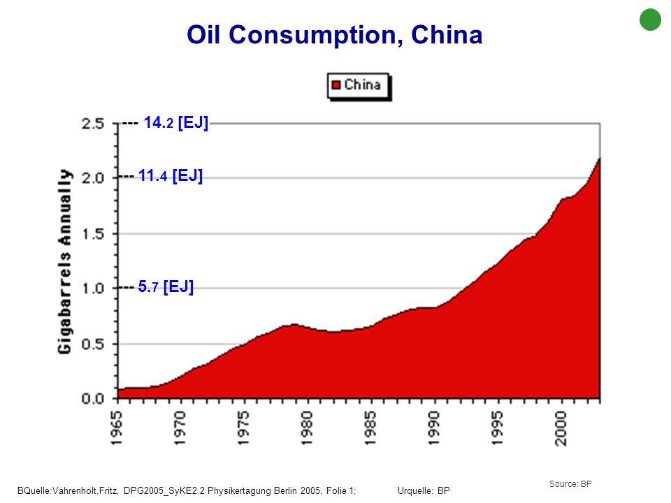 Wohlstand für alle (zumindest für sehr viele) Indikatoren: Energiehunger in aufstrebenden neuen Industriestaaten wie China, Indien, Brasilien und vielen anderen Ländern.